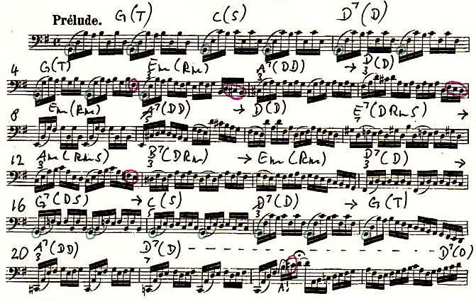 Georg Mertens Analysis Of Bach Preludes